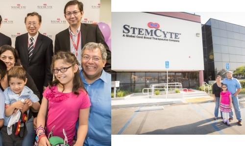 Royan Stem Cell Technology > Home